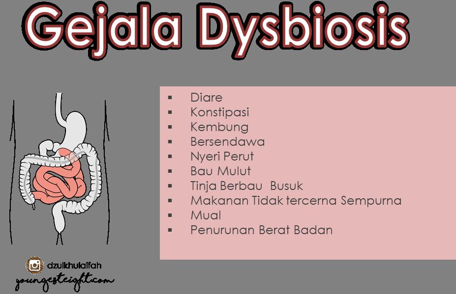 dysbiosis